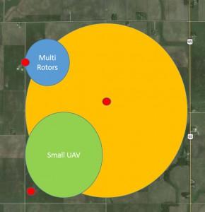UAS system range